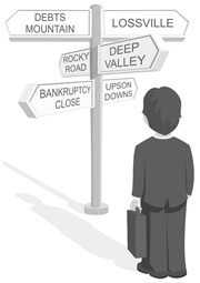 Economic recession and the signs of business failure